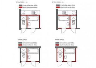 Základní typy bytových jáder